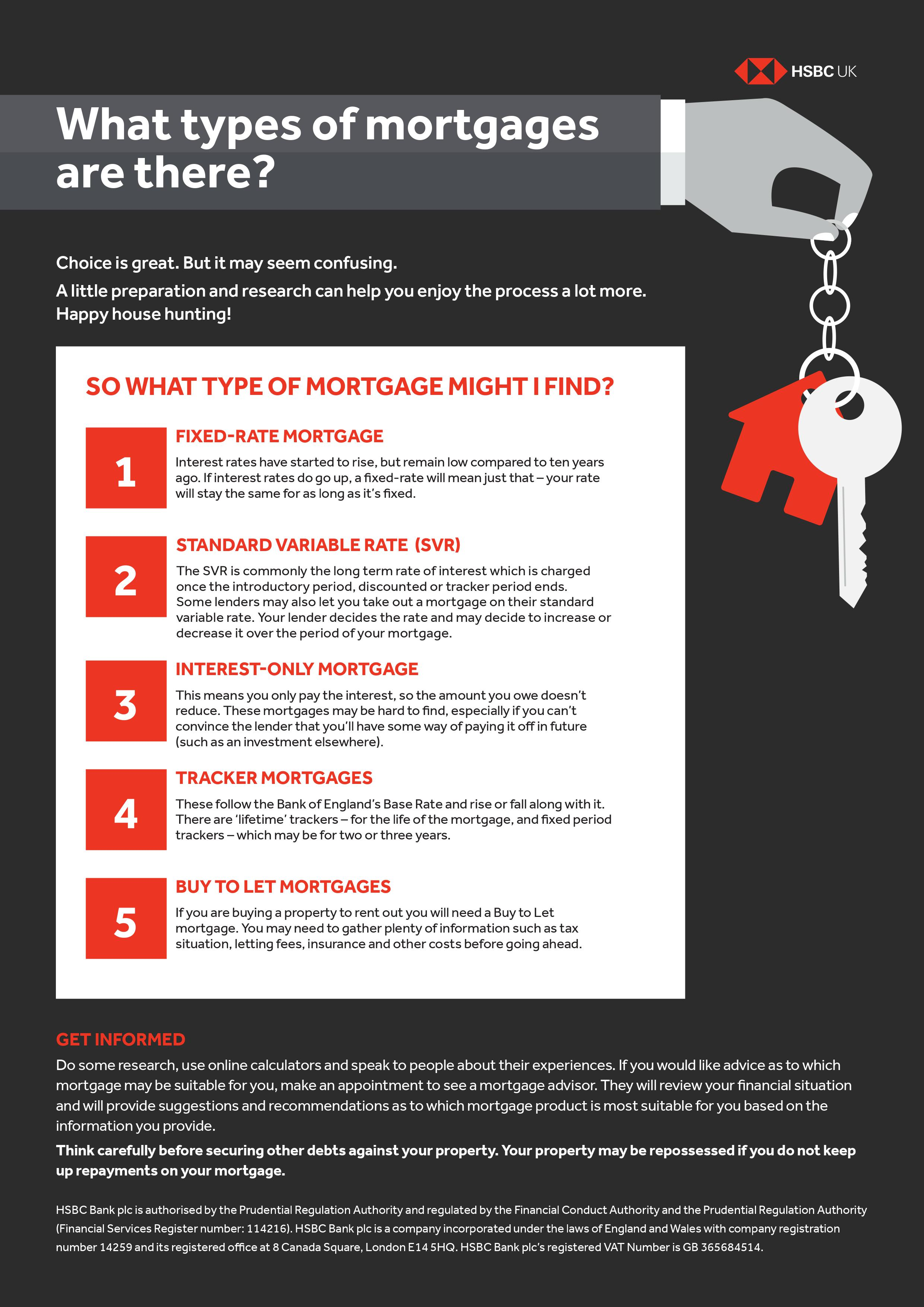 How to choose the right type of mortgage *